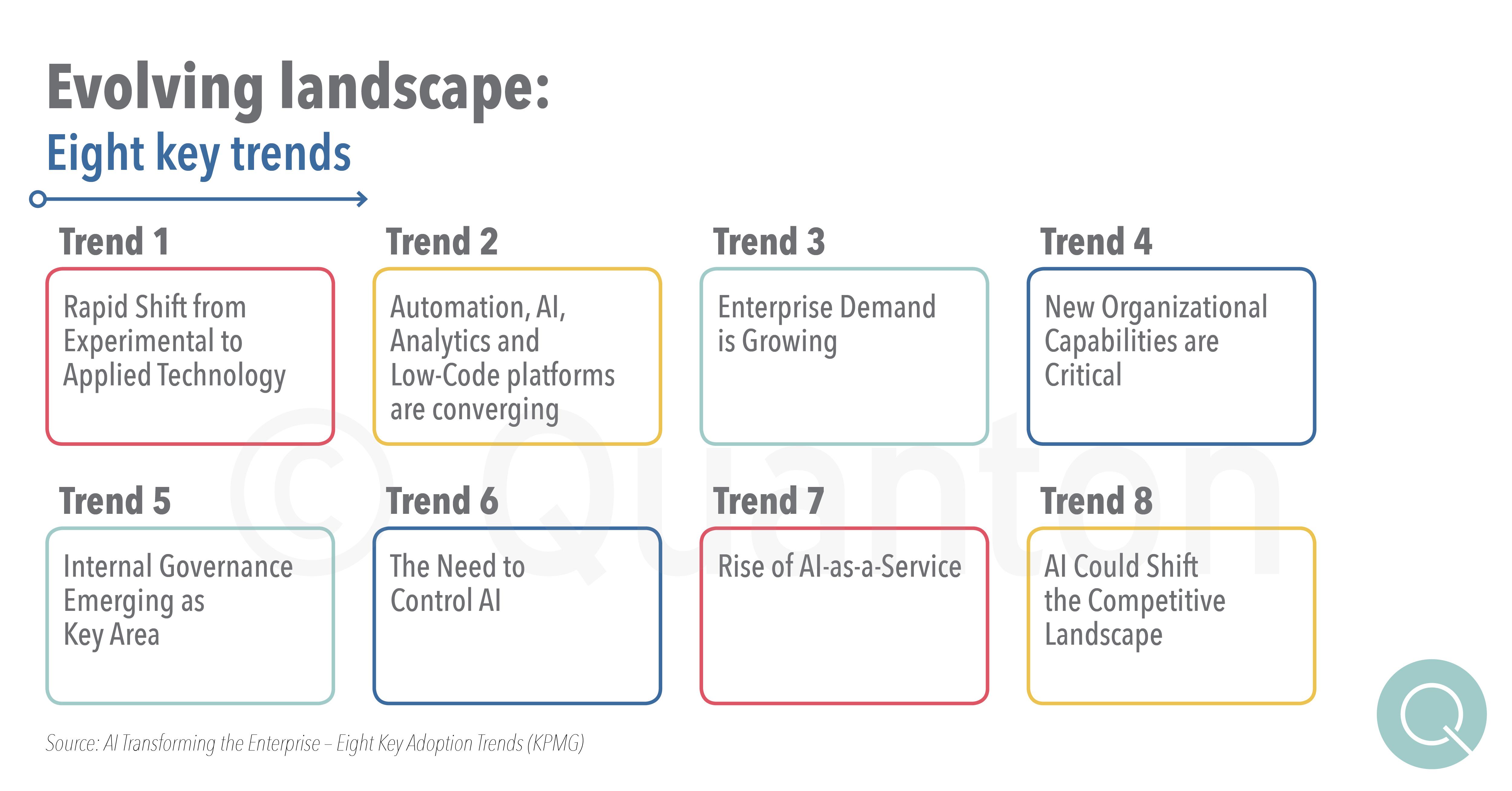 San Francisco Ai Summit Key 8 AI Trends