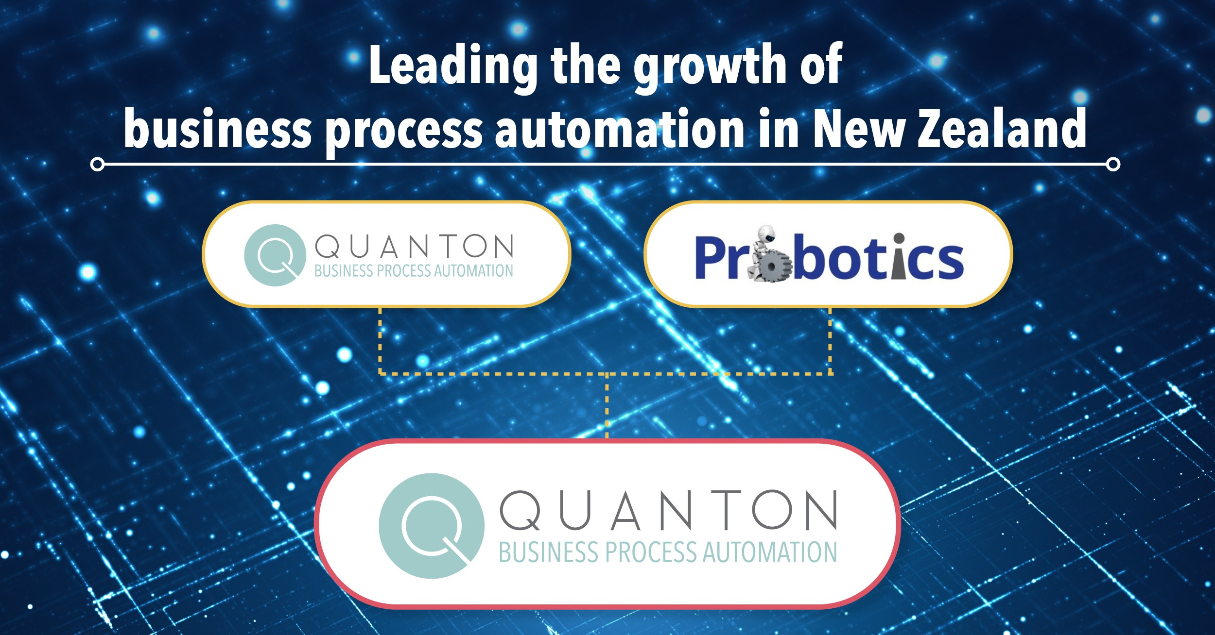 Quanton Acquires Probotics