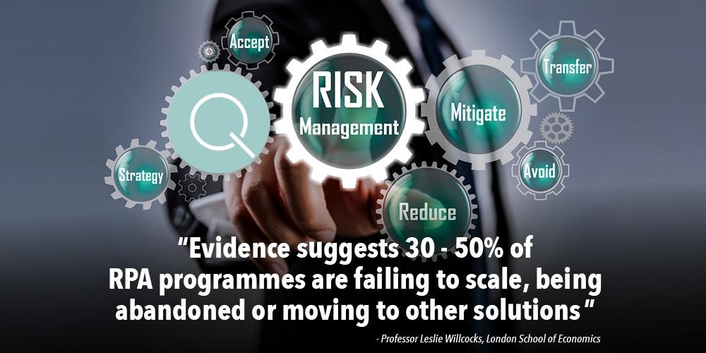 Robotic Process Automation Implementation Risks