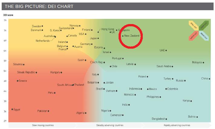 DEI Index.png
