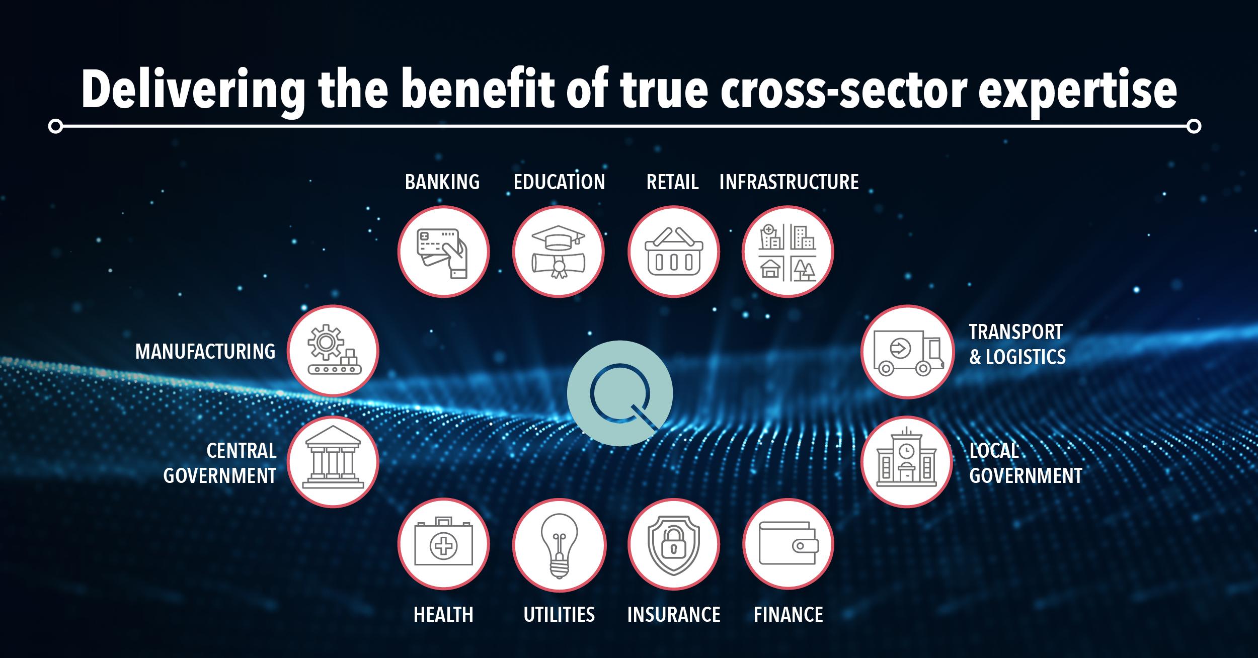 Quanton Sector Expertise